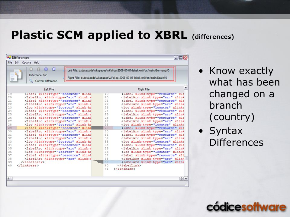 Plastic SCM applied to XBRL (differences) Know exactly what has been changed on a branch (country) Syntax Differences