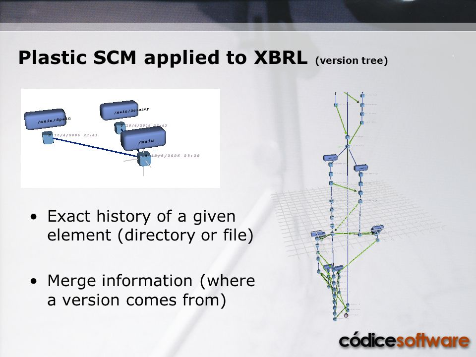 Plastic SCM applied to XBRL (version tree) Exact history of a given element (directory or file) Merge information (where a version comes from)