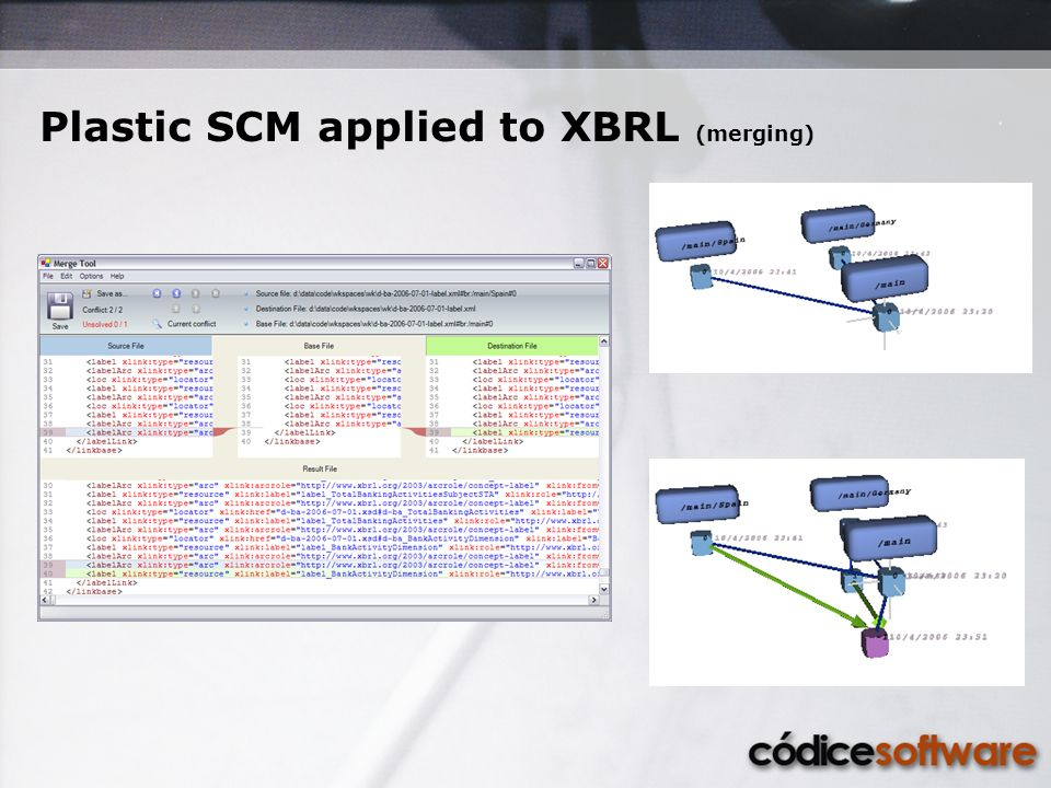 Plastic SCM applied to XBRL (merging)