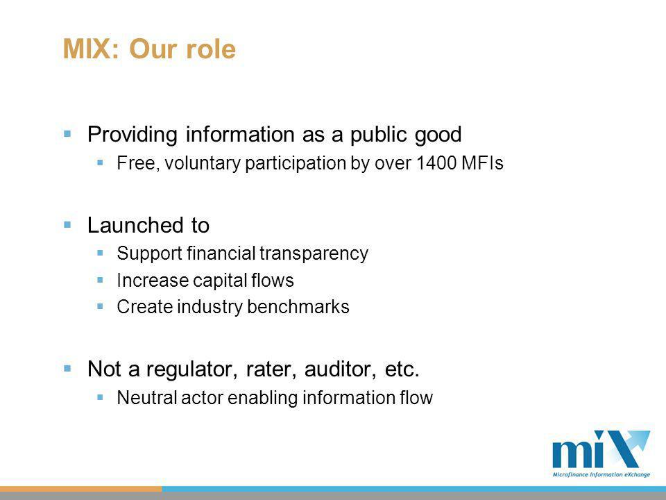 MIX: Our role Providing information as a public good Free, voluntary participation by over 1400 MFIs Launched to Support financial transparency Increase capital flows Create industry benchmarks Not a regulator, rater, auditor, etc.