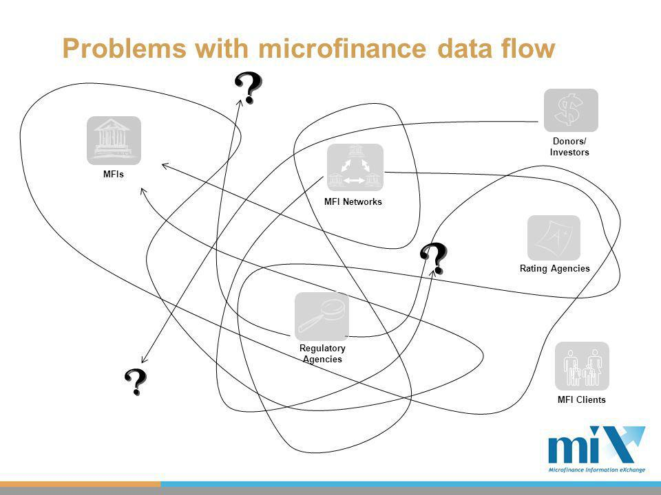 Problems with microfinance data flow MFI Clients Rating Agencies Donors/ Investors MFI Networks Regulatory Agencies MFIs