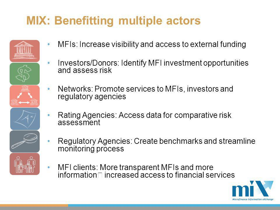 MIX: Benefitting multiple actors MFIs: Increase visibility and access to external funding Investors/Donors: Identify MFI investment opportunities and assess risk Networks: Promote services to MFIs, investors and regulatory agencies Rating Agencies: Access data for comparative risk assessment Regulatory Agencies: Create benchmarks and streamline monitoring process MFI clients: More transparent MFIs and more information increased access to financial services