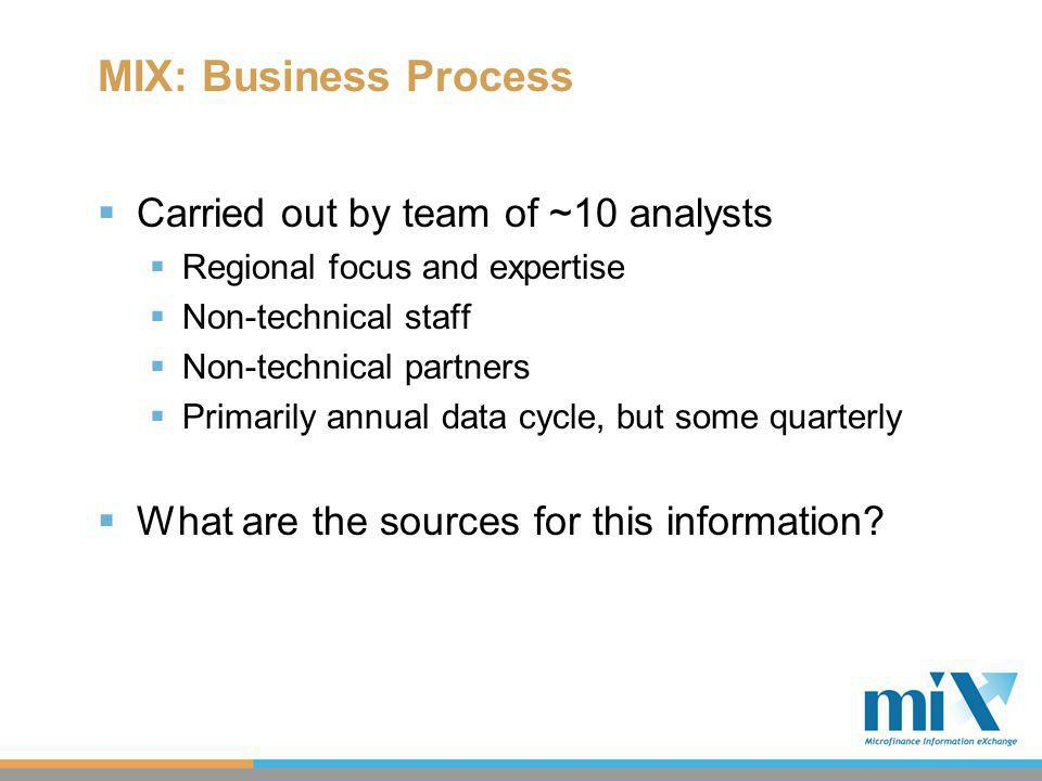 MIX: Business Process Carried out by team of ~10 analysts Regional focus and expertise Non-technical staff Non-technical partners Primarily annual data cycle, but some quarterly What are the sources for this information