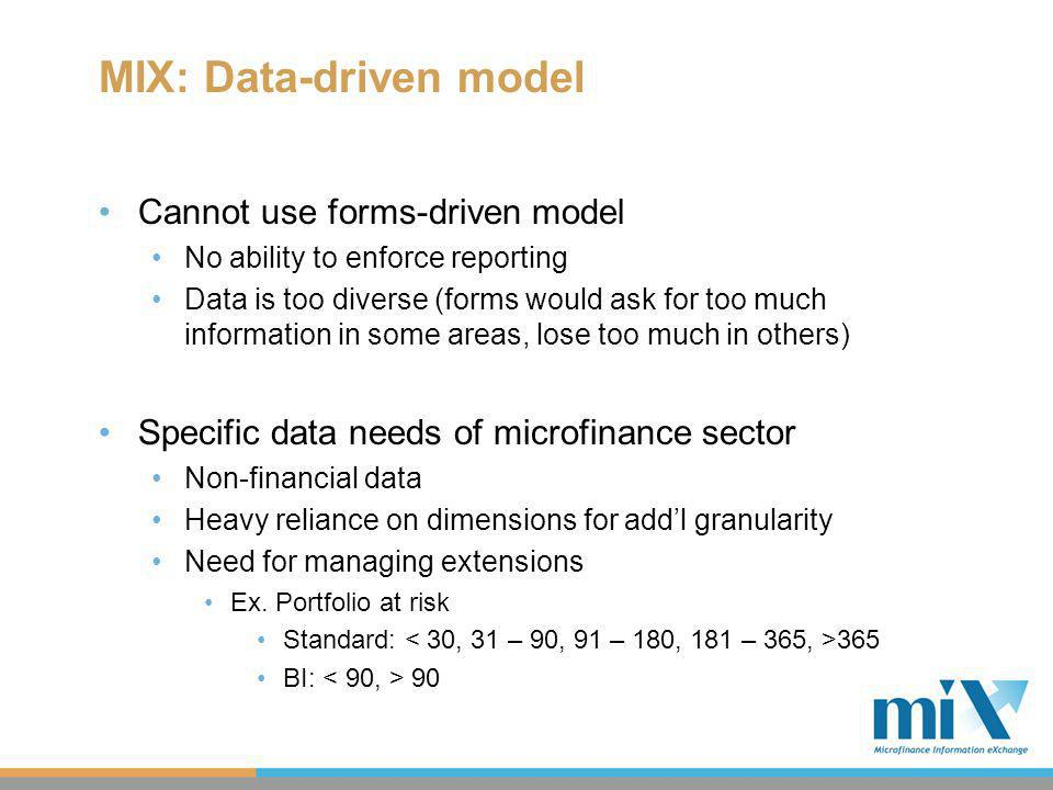 MIX: Data-driven model Cannot use forms-driven model No ability to enforce reporting Data is too diverse (forms would ask for too much information in some areas, lose too much in others) Specific data needs of microfinance sector Non-financial data Heavy reliance on dimensions for addl granularity Need for managing extensions Ex.