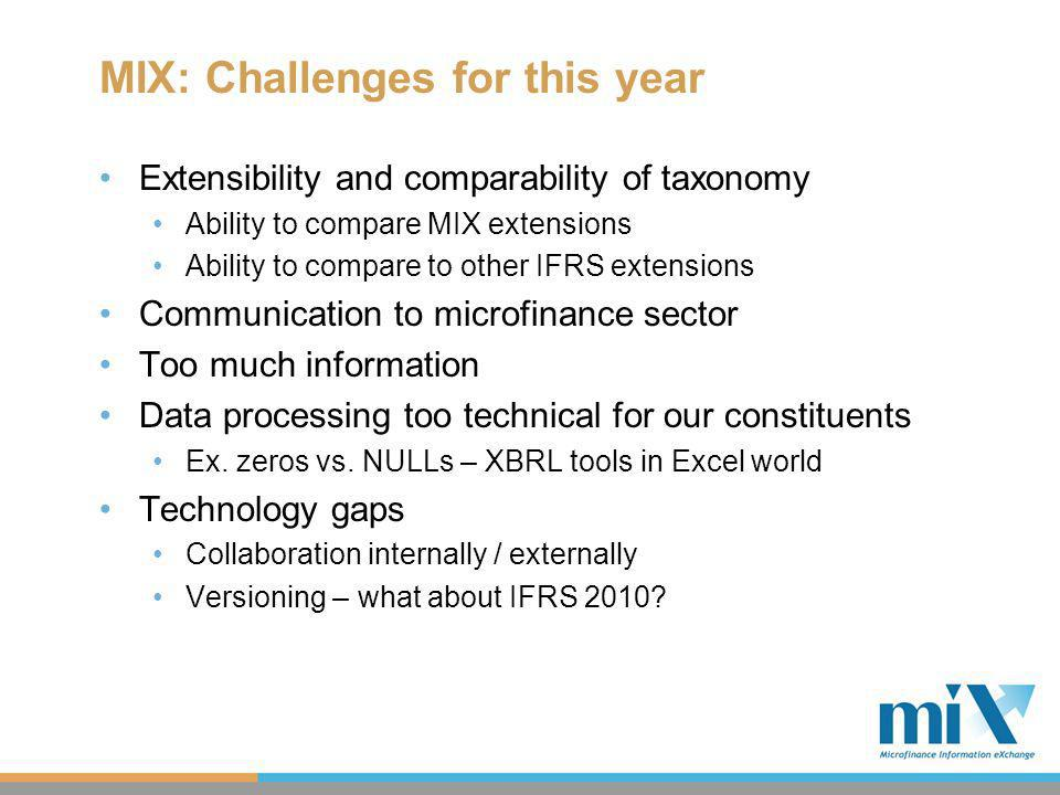 MIX: Challenges for this year Extensibility and comparability of taxonomy Ability to compare MIX extensions Ability to compare to other IFRS extensions Communication to microfinance sector Too much information Data processing too technical for our constituents Ex.