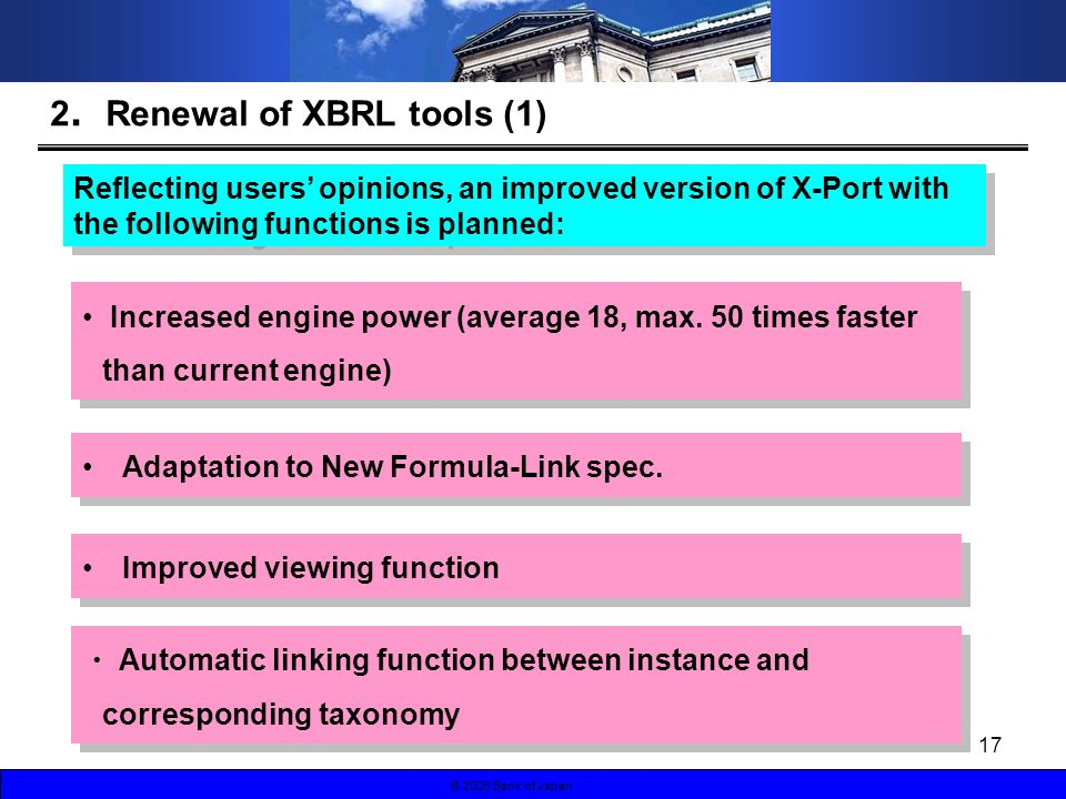 © 2008 Bank of Japan 17 Increased engine power (average 18, max.