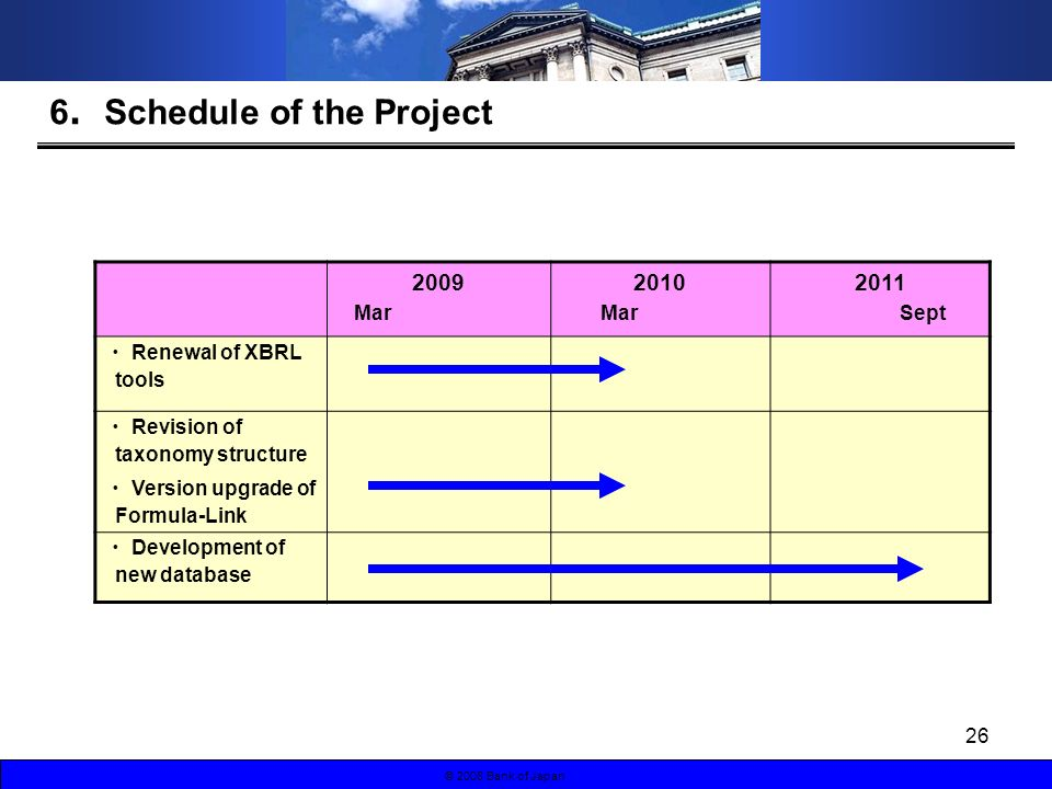 © 2008 Bank of Japan 26 6 Schedule of the Project 2009 Mar 2010 Mar 2011 Sept Renewal of XBRL tools Revision of taxonomy structure Version upgrade of Formula-Link Development of new database