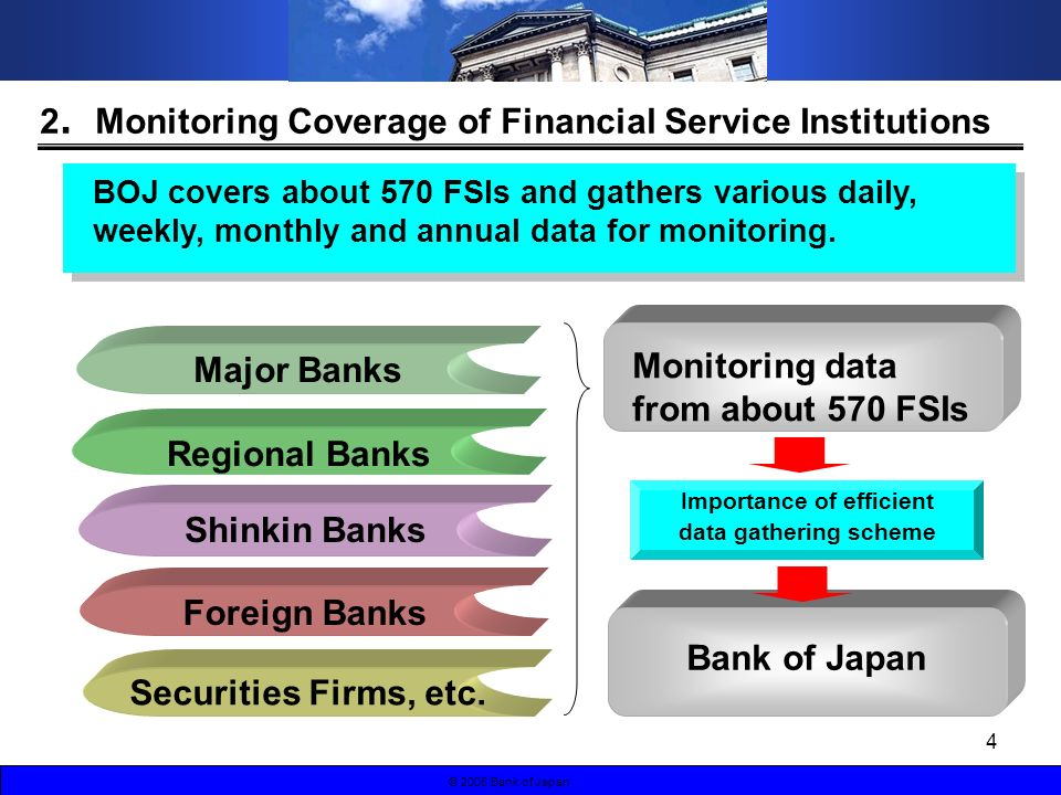 4 © 2008 Bank of Japan 2 Monitoring Coverage of Financial Service Institutions Major Banks Regional Banks Shinkin Banks Foreign Banks Securities Firms, etc.