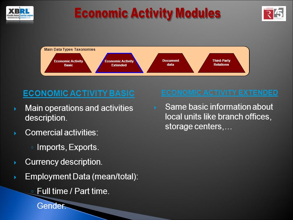 Economic Activity Basic Economic Activity Extended Document data Third Party Relations Main Data Types Taxonomies Economic Activity Basic Economic Activity Extended Document data Third-Party Relations Main Data Types Taxonomies ECONOMIC ACTIVITY EXTENDED Same basic information about local units like branch offices, storage centers,… ECONOMIC ACTIVITY BASIC Main operations and activities description.