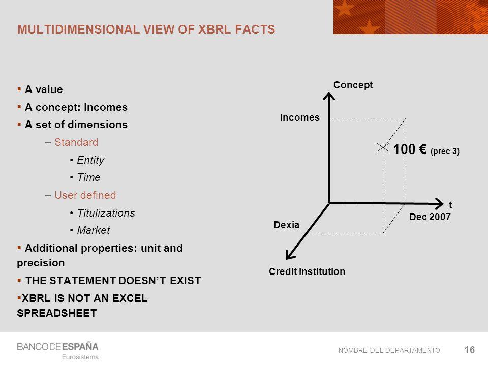 NOMBRE DEL DEPARTAMENTO MULTIDIMENSIONAL VIEW OF XBRL FACTS A value A concept: Incomes A set of dimensions – Standard Entity Time – User defined Titulizations Market Additional properties: unit and precision THE STATEMENT DOESNT EXIST XBRL IS NOT AN EXCEL SPREADSHEET 16 t Credit institution Concept 100 (prec 3) Dexia Dec 2007 Incomes
