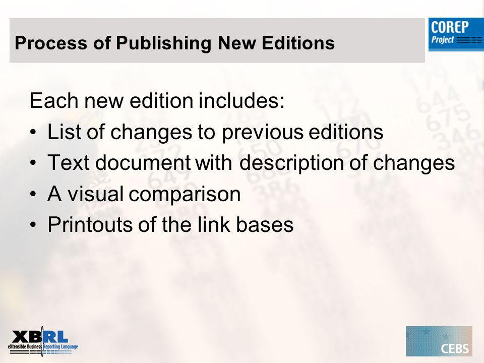 Process of Publishing New Editions Each new edition includes: List of changes to previous editions Text document with description of changes A visual comparison Printouts of the link bases