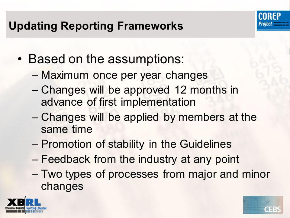 Updating Reporting Frameworks Based on the assumptions: –Maximum once per year changes –Changes will be approved 12 months in advance of first implementation –Changes will be applied by members at the same time –Promotion of stability in the Guidelines –Feedback from the industry at any point –Two types of processes from major and minor changes