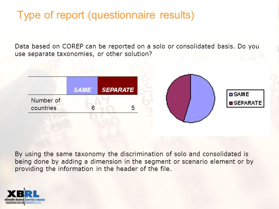 Type of report (questionnaire results) Data based on COREP can be reported on a solo or consolidated basis.