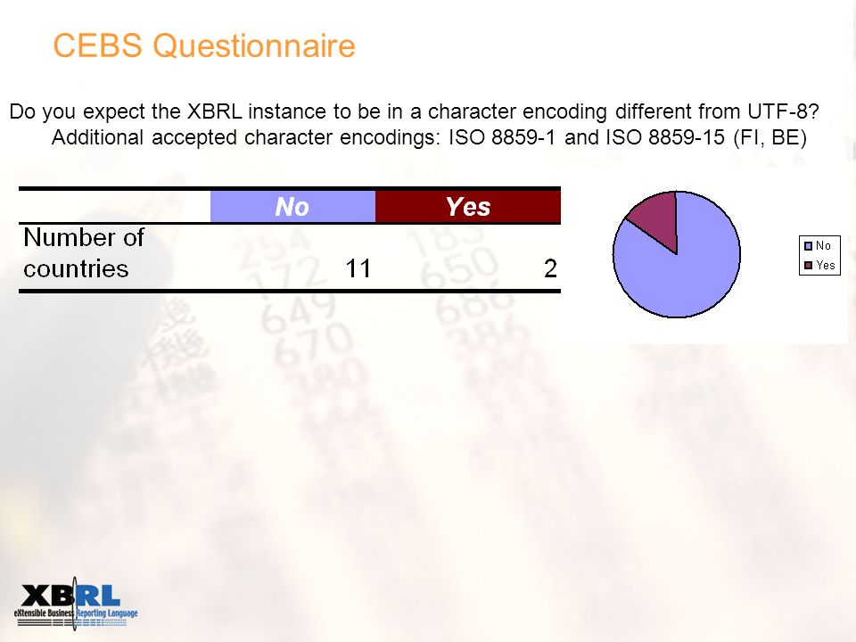 CEBS Questionnaire Do you expect the XBRL instance to be in a character encoding different from UTF-8.