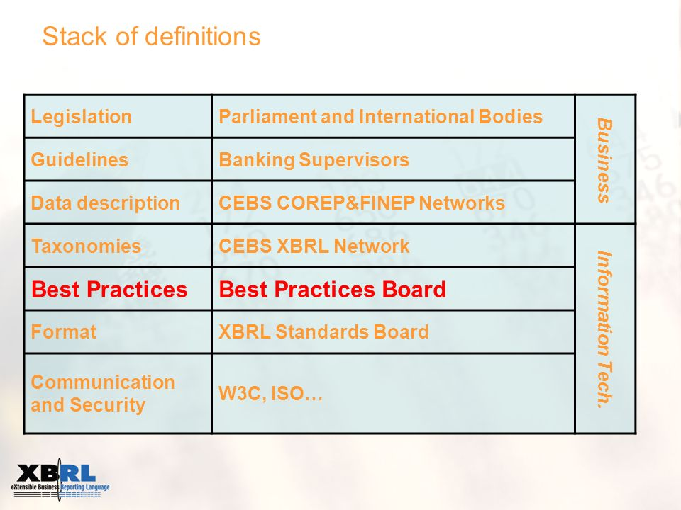 Stack of definitions LegislationParliament and International Bodies Business GuidelinesBanking Supervisors Data descriptionCEBS COREP&FINEP Networks TaxonomiesCEBS XBRL Network Information Tech.