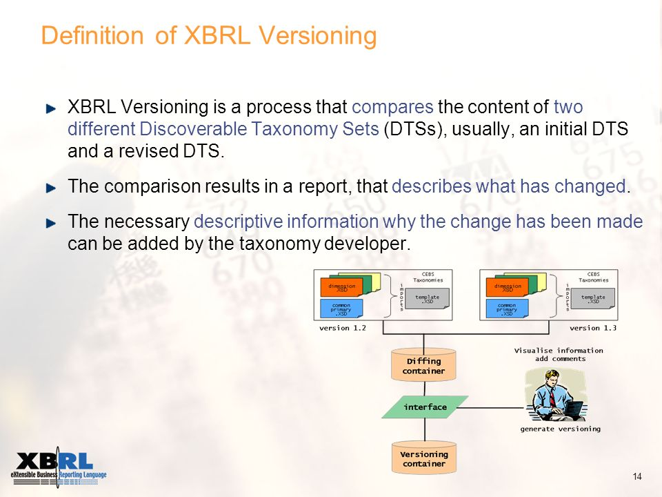 Definition of XBRL Versioning XBRL Versioning is a process that compares the content of two different Discoverable Taxonomy Sets (DTSs), usually, an initial DTS and a revised DTS.