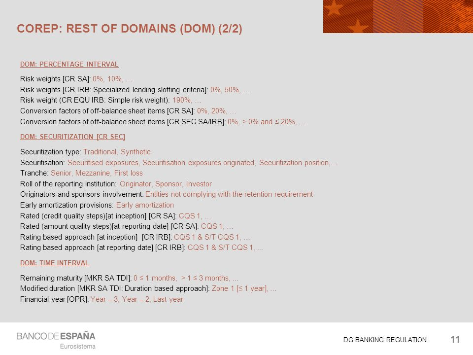 DG BANKING REGULATION COREP: REST OF DOMAINS (DOM) (2/2) DOM: PERCENTAGE INTERVAL Risk weights [CR SA]: 0%, 10%, … Risk weights [CR IRB: Specialized lending slotting criteria]: 0%, 50%, … Risk weight (CR EQU IRB: Simple risk weight): 190%, … Conversion factors of off-balance sheet items [CR SA]: 0%, 20%, … Conversion factors of off-balance sheet items [CR SEC SA/IRB]: 0%, > 0% and 20%, … DOM: SECURITIZATION [CR SEC] Securitization type: Traditional, Synthetic Securitisation: Securitised exposures, Securitisation exposures originated, Securitization position,… Tranche: Senior, Mezzanine, First loss Roll of the reporting institution: Originator, Sponsor, Investor Originators and sponsors involvement: Entities not complying with the retention requirement Early amortization provisions: Early amortization Rated (credit quality steps)[at inception] [CR SA]: CQS 1, … Rated (amount quality steps)[at reporting date] [CR SA]: CQS 1, … Rating based approach [at inception] [CR IRB]: CQS 1 & S/T CQS 1, … Rating based approach [at reporting date] [CR IRB]: CQS 1 & S/T CQS 1,...