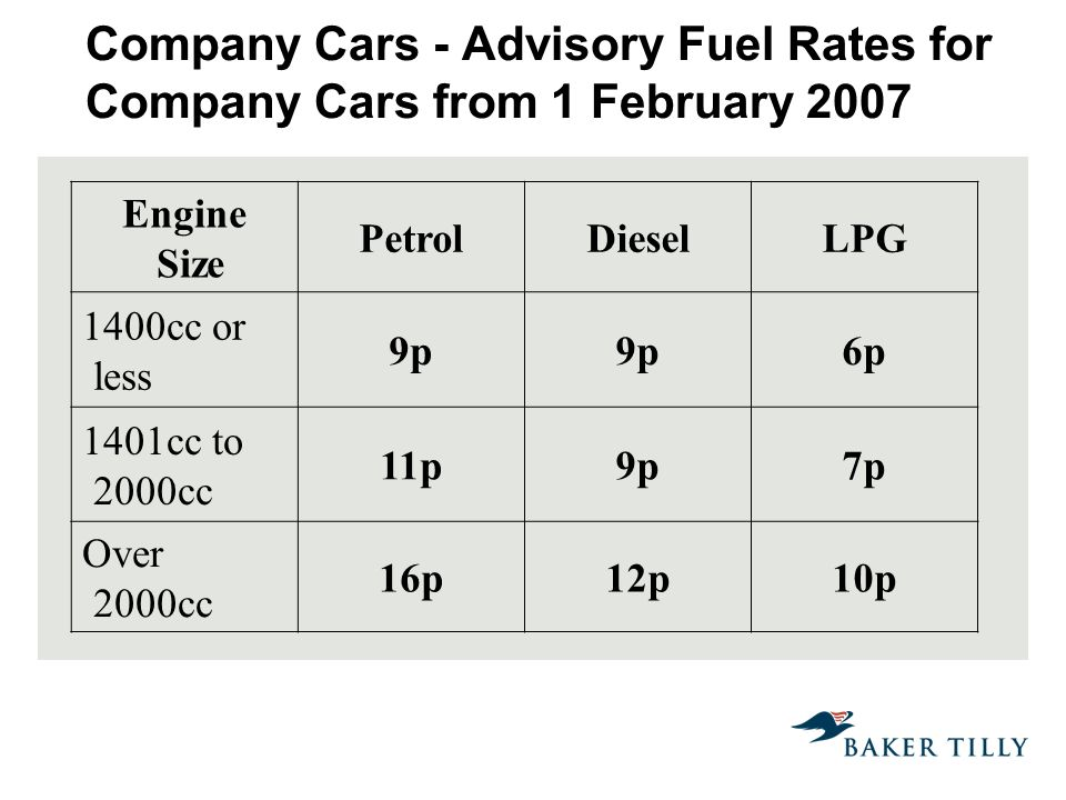 Company Cars - Advisory Fuel Rates for Company Cars from 1 February 2007 Engine Size PetrolDieselLPG 1400cc or less 9p 6p 1401cc to 2000cc 11p9p7p Over 2000cc 16p12p10p