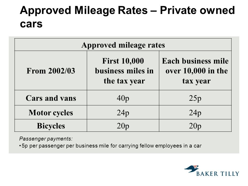 Approved Mileage Rates – Private owned cars Passenger payments: 5p per passenger per business mile for carrying fellow employees in a car Approved mileage rates From 2002/03 First 10,000 business miles in the tax year Each business mile over 10,000 in the tax year Cars and vans40p25p Motor cycles24p Bicycles20p