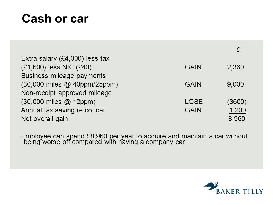 Cash or car £ Extra salary (£4,000) less tax (£1,600) less NIC (£40)GAIN 2,360 Business mileage payments (30,000 miles @ 40ppm/25ppm)GAIN 9,000 Non-receipt approved mileage (30,000 miles @ 12ppm)LOSE (3600) Annual tax saving re co.
