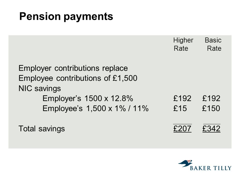 Pension payments Higher Basic Rate Employer contributions replace Employee contributions of £1,500 NIC savings Employers 1500 x 12.8% £192 £192 Employees 1,500 x 1% / 11% £15 £150 Total savings £207 £342