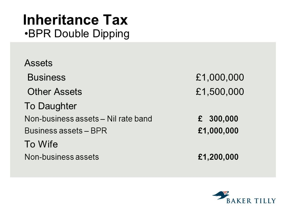 Inheritance Tax BPR Double Dipping Assets Business£1,000,000 Other Assets£1,500,000 To Daughter Non-business assets – Nil rate band £ 300,000 Business assets – BPR £1,000,000 To Wife Non-business assets £1,200,000