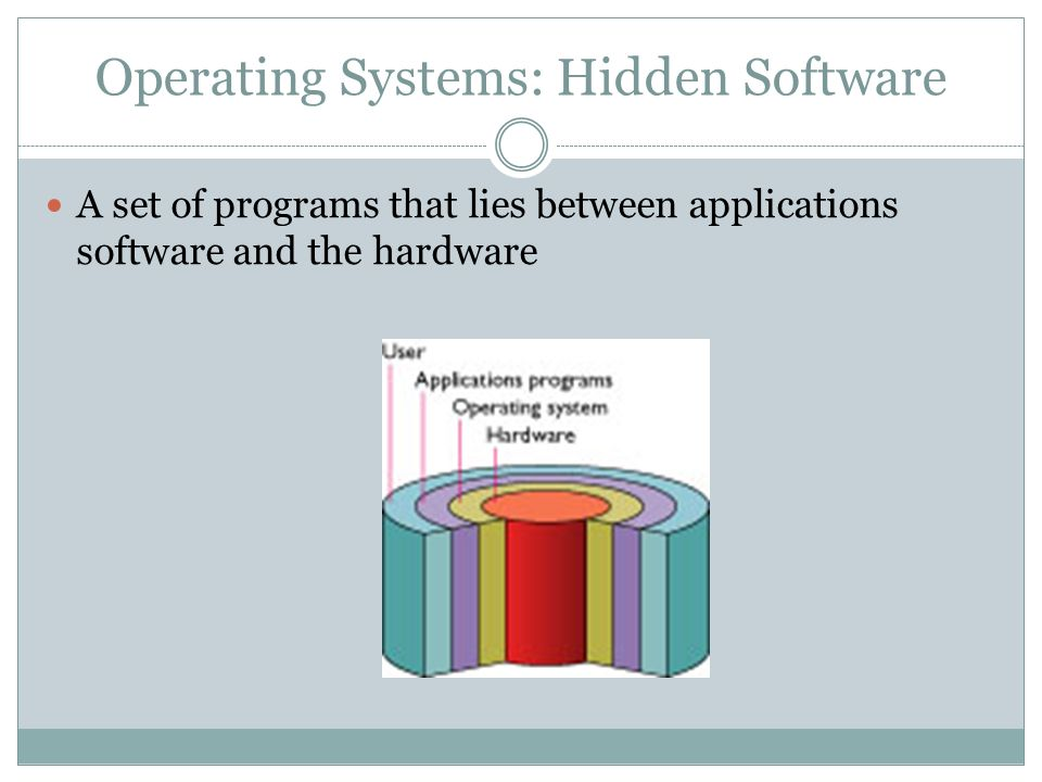 Operating Systems: Hidden Software A set of programs that lies between applications software and the hardware