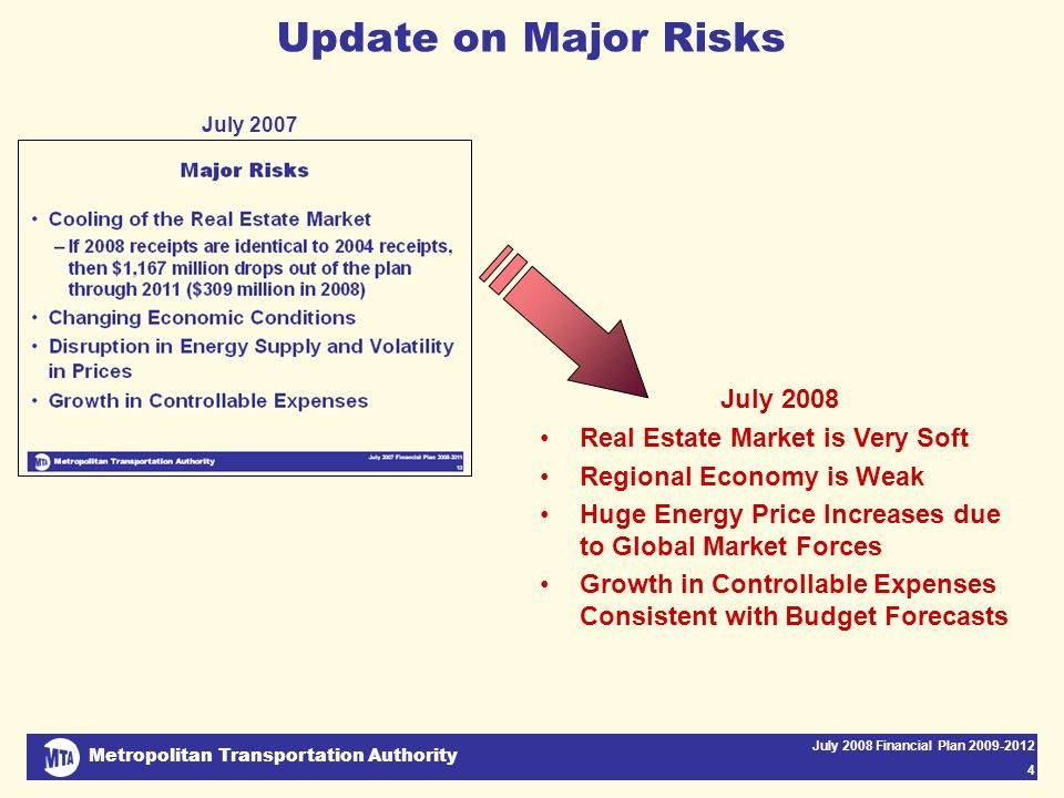 Metropolitan Transportation Authority July 2008 Financial Plan 2009-2012 4 Update on Major Risks July 2008 Real Estate Market is Very Soft Regional Economy is Weak Huge Energy Price Increases due to Global Market Forces Growth in Controllable Expenses Consistent with Budget Forecasts July 2007
