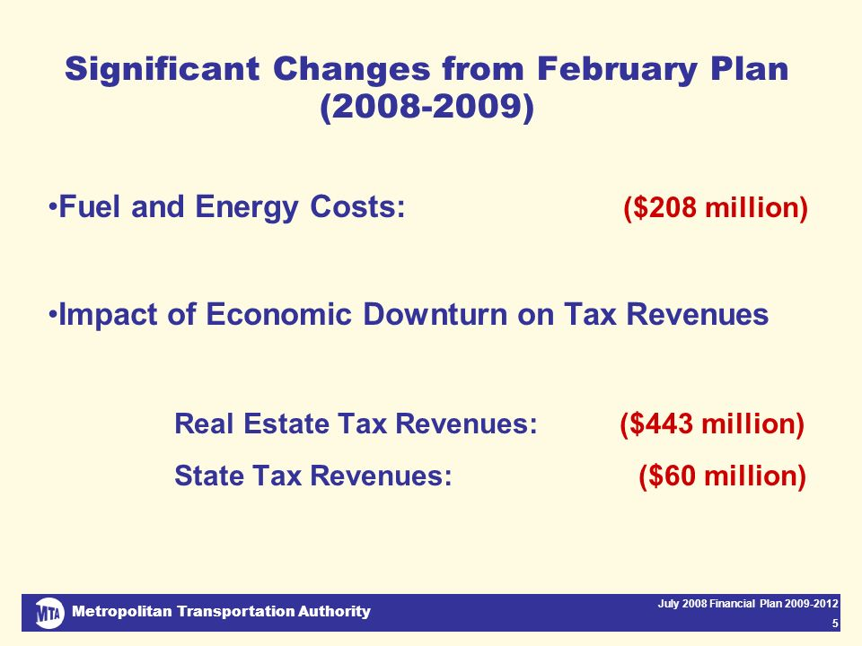 Metropolitan Transportation Authority July 2008 Financial Plan 2009-2012 5 Significant Changes from February Plan (2008-2009) Fuel and Energy Costs: ($208 million) Impact of Economic Downturn on Tax Revenues Real Estate Tax Revenues: ($443 million) State Tax Revenues: ($60 million)
