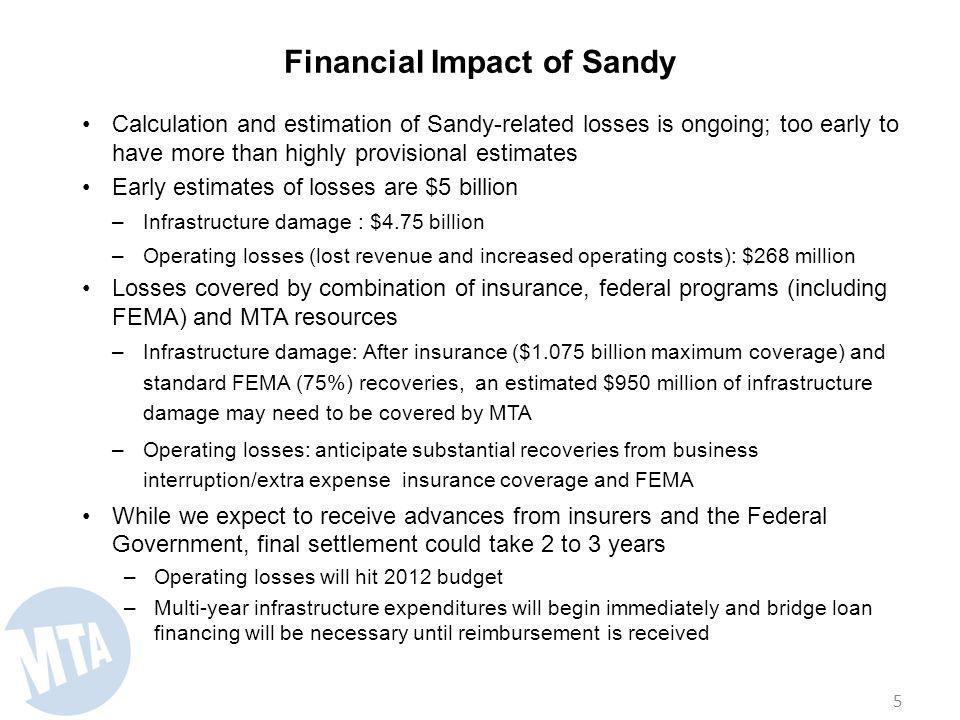 Financial Impact of Sandy Calculation and estimation of Sandy-related losses is ongoing; too early to have more than highly provisional estimates Early estimates of losses are $5 billion –Infrastructure damage : $4.75 billion –Operating losses (lost revenue and increased operating costs): $268 million Losses covered by combination of insurance, federal programs (including FEMA) and MTA resources –Infrastructure damage: After insurance ($1.075 billion maximum coverage) and standard FEMA (75%) recoveries, an estimated $950 million of infrastructure damage may need to be covered by MTA –Operating losses: anticipate substantial recoveries from business interruption/extra expense insurance coverage and FEMA While we expect to receive advances from insurers and the Federal Government, final settlement could take 2 to 3 years –Operating losses will hit 2012 budget –Multi-year infrastructure expenditures will begin immediately and bridge loan financing will be necessary until reimbursement is received 5