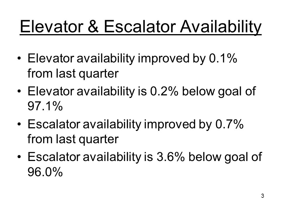 3 Elevator & Escalator Availability Elevator availability improved by 0.1% from last quarter Elevator availability is 0.2% below goal of 97.1% Escalator availability improved by 0.7% from last quarter Escalator availability is 3.6% below goal of 96.0%