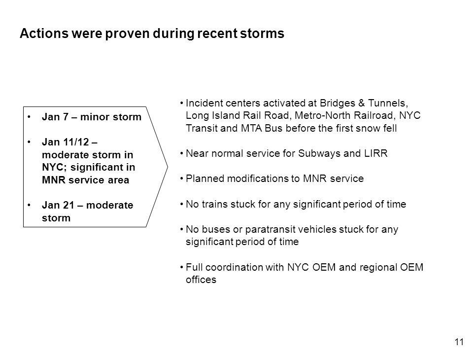 Actions were proven during recent storms Incident centers activated at Bridges & Tunnels, Long Island Rail Road, Metro-North Railroad, NYC Transit and MTA Bus before the first snow fell Near normal service for Subways and LIRR Planned modifications to MNR service No trains stuck for any significant period of time No buses or paratransit vehicles stuck for any significant period of time Full coordination with NYC OEM and regional OEM offices Jan 7 – minor storm Jan 11/12 – moderate storm in NYC; significant in MNR service area Jan 21 – moderate storm 11