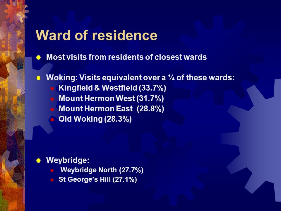 Ward of residence Most visits from residents of closest wards Woking: Visits equivalent over a ¼ of these wards: Kingfield & Westfield (33.7%) Mount Hermon West (31.7%) Mount Hermon East (28.8%) Old Woking (28.3%) Weybridge: Weybridge North (27.7%) St Georges Hill (27.1%)