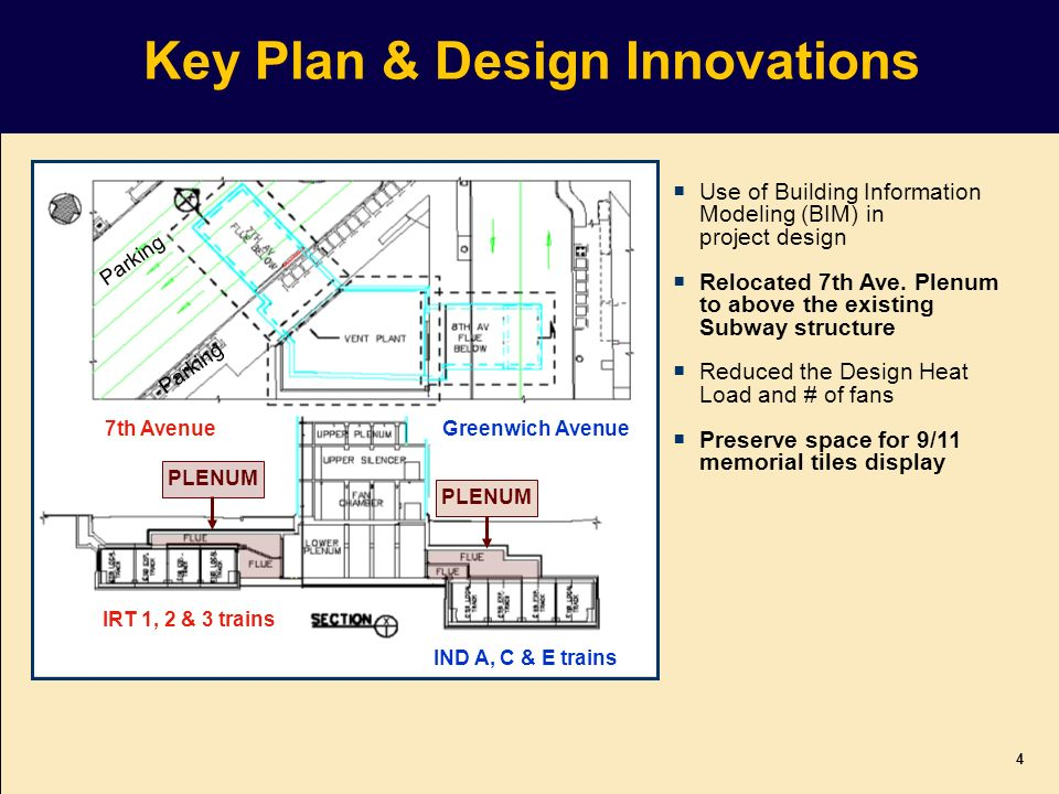 Key Plan & Design Innovations Greenwich Avenue IND A, C & E trains IRT 1, 2 & 3 trains 7th Avenue Parking Use of Building Information Modeling (BIM) in project design Relocated 7th Ave.