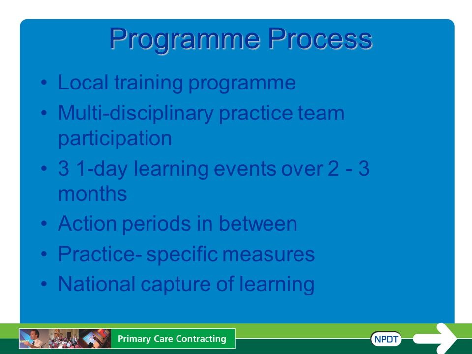 Programme Process Local training programme Multi-disciplinary practice team participation 3 1-day learning events over 2 - 3 months Action periods in between Practice- specific measures National capture of learning