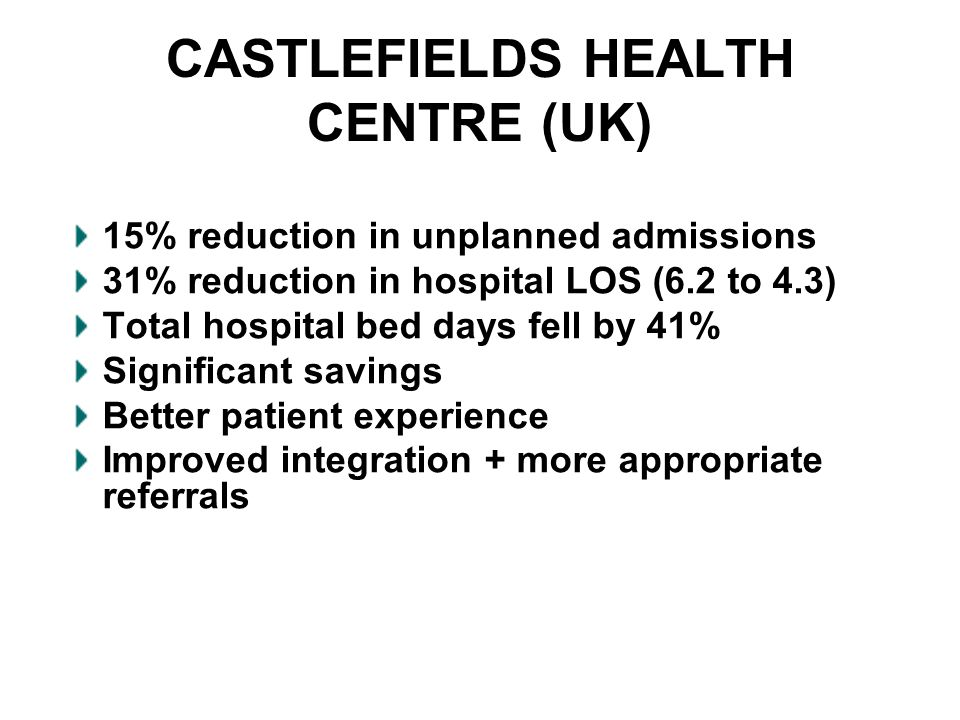 CASTLEFIELDS HEALTH CENTRE (UK) 15% reduction in unplanned admissions 31% reduction in hospital LOS (6.2 to 4.3) Total hospital bed days fell by 41% Significant savings Better patient experience Improved integration + more appropriate referrals