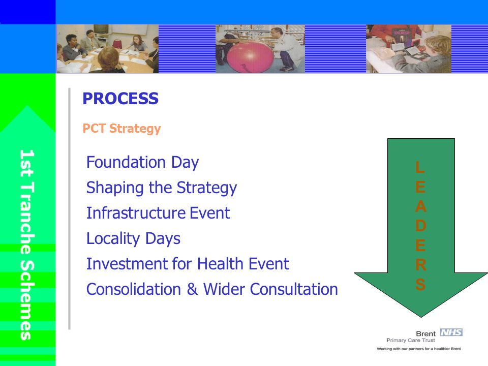 PROCESS PCT Strategy Foundation Day Shaping the Strategy Infrastructure Event Locality Days Investment for Health Event Consolidation & Wider Consultation LEADERSLEADERS