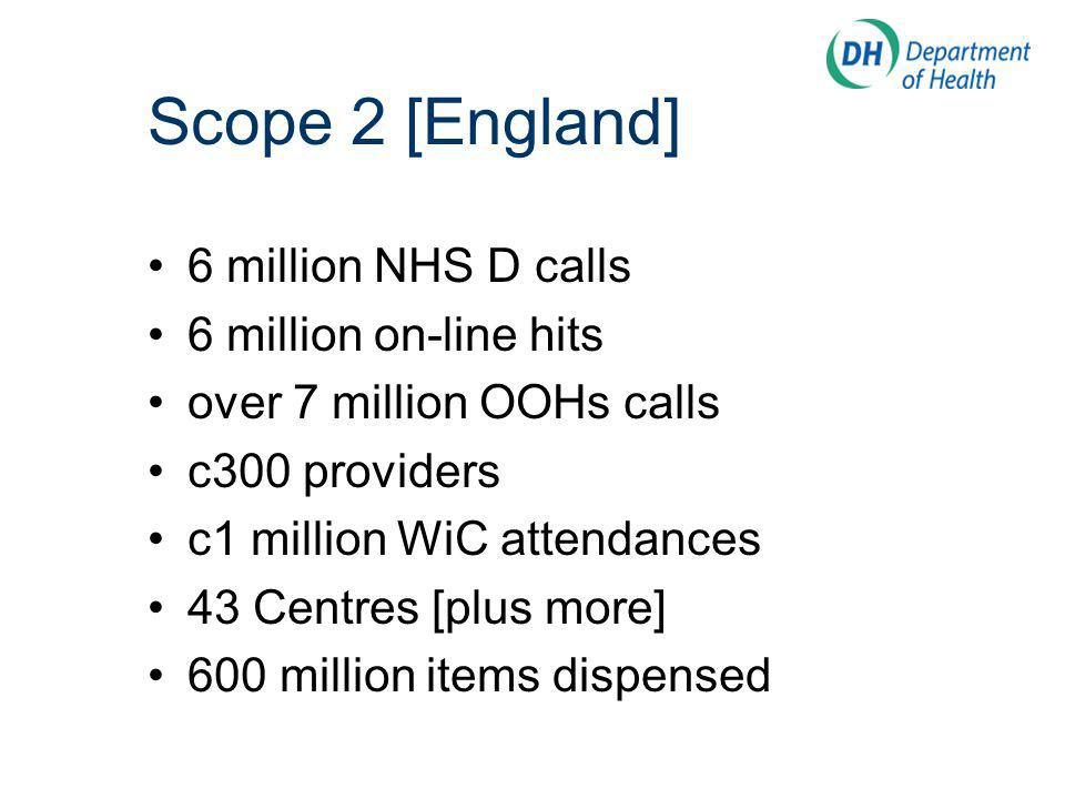 Scope 2 [England] 6 million NHS D calls 6 million on-line hits over 7 million OOHs calls c300 providers c1 million WiC attendances 43 Centres [plus more] 600 million items dispensed