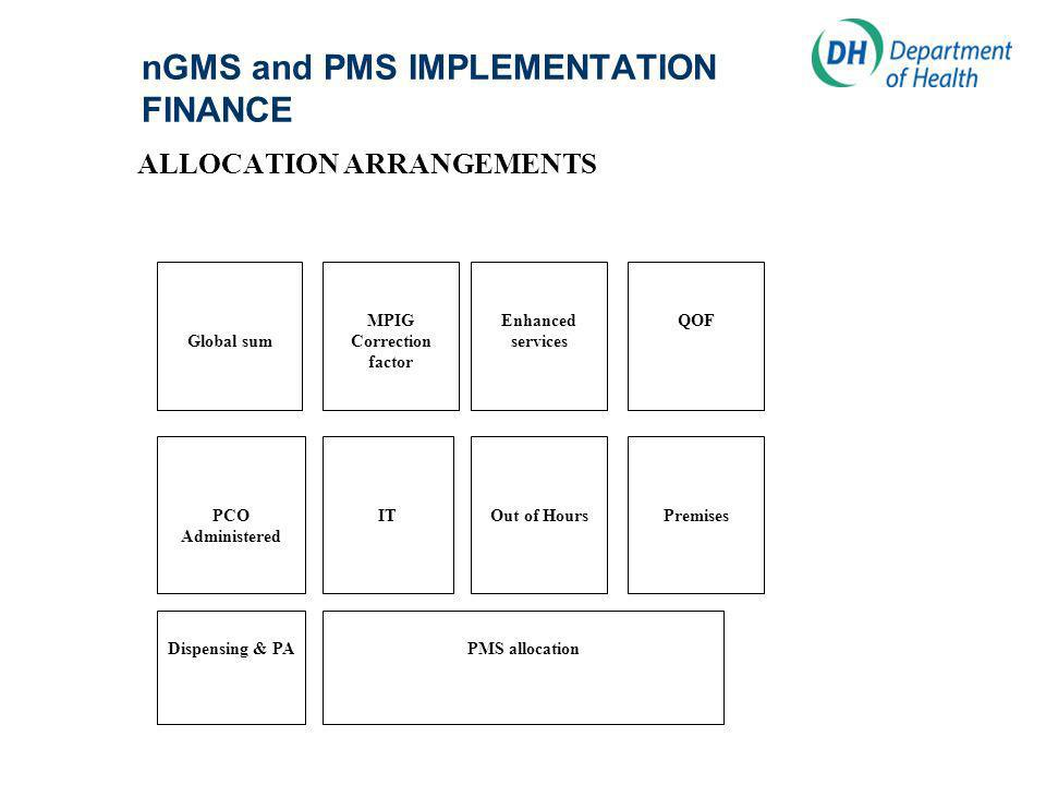 nGMS and PMS IMPLEMENTATION FINANCE ALLOCATION ARRANGEMENTS Global sum MPIG Correction factor Enhanced services QOF PCO Administered Out of HoursPremises Dispensing & PAPMS allocation IT