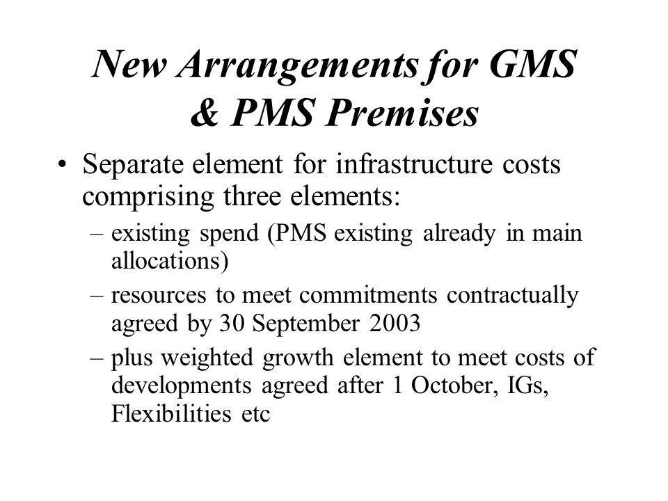 New Arrangements for GMS & PMS Premises Separate element for infrastructure costs comprising three elements: –existing spend (PMS existing already in main allocations) –resources to meet commitments contractually agreed by 30 September 2003 –plus weighted growth element to meet costs of developments agreed after 1 October, IGs, Flexibilities etc