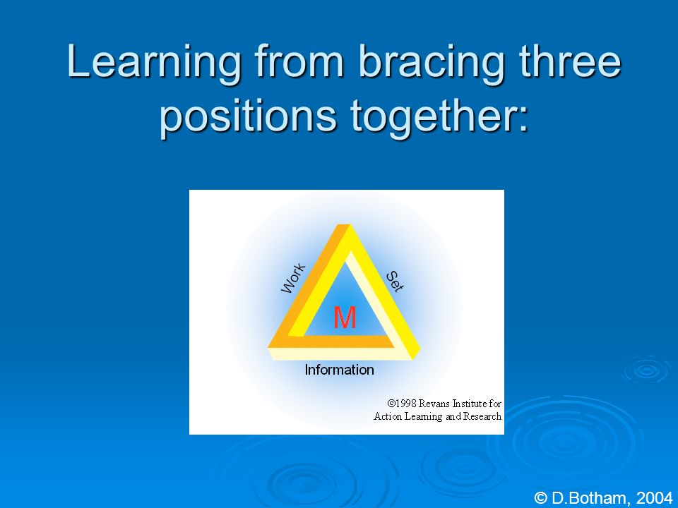 Learning from bracing three positions together: © D.Botham, 2004