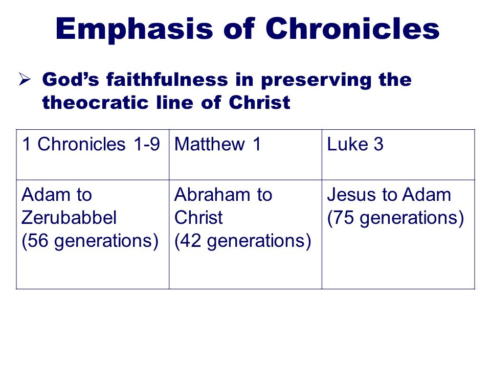 22 Emphasis of Chronicles Gods faithfulness in preserving the theocratic line of Christ 1 Chronicles 1-9Matthew 1Luke 3 Adam to Zerubabbel (56 generations) Abraham to Christ (42 generations) Jesus to Adam (75 generations)