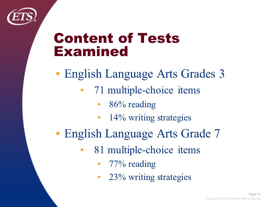 Copyright © 2004 Educational Testing Service Page 14 Content of Tests Examined English Language Arts Grades 3 71 multiple-choice items 86% reading 14% writing strategies English Language Arts Grade 7 81 multiple-choice items 77% reading 23% writing strategies