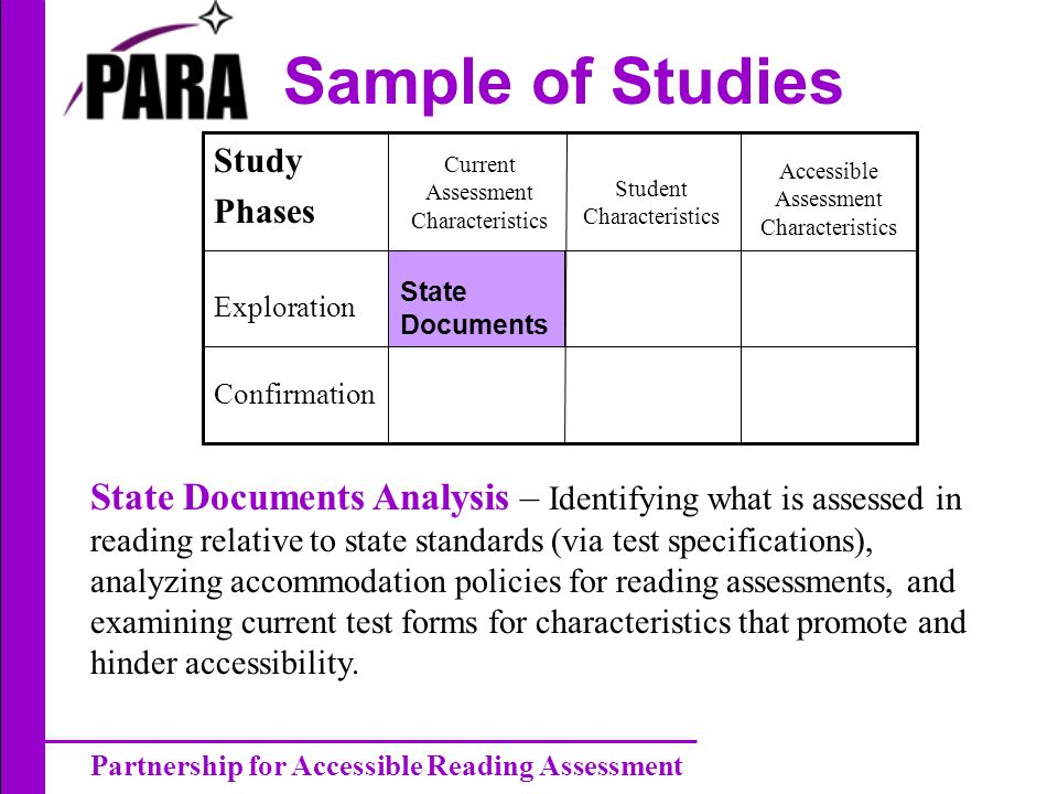 Partnership for Accessible Reading Assessment Sample of Studies Exploration Accessible Assessment Characteristics Student Characteristics Current Assessment Characteristics Study Phases Confirmation State Documents Analysis – Identifying what is assessed in reading relative to state standards (via test specifications), analyzing accommodation policies for reading assessments, and examining current test forms for characteristics that promote and hinder accessibility.