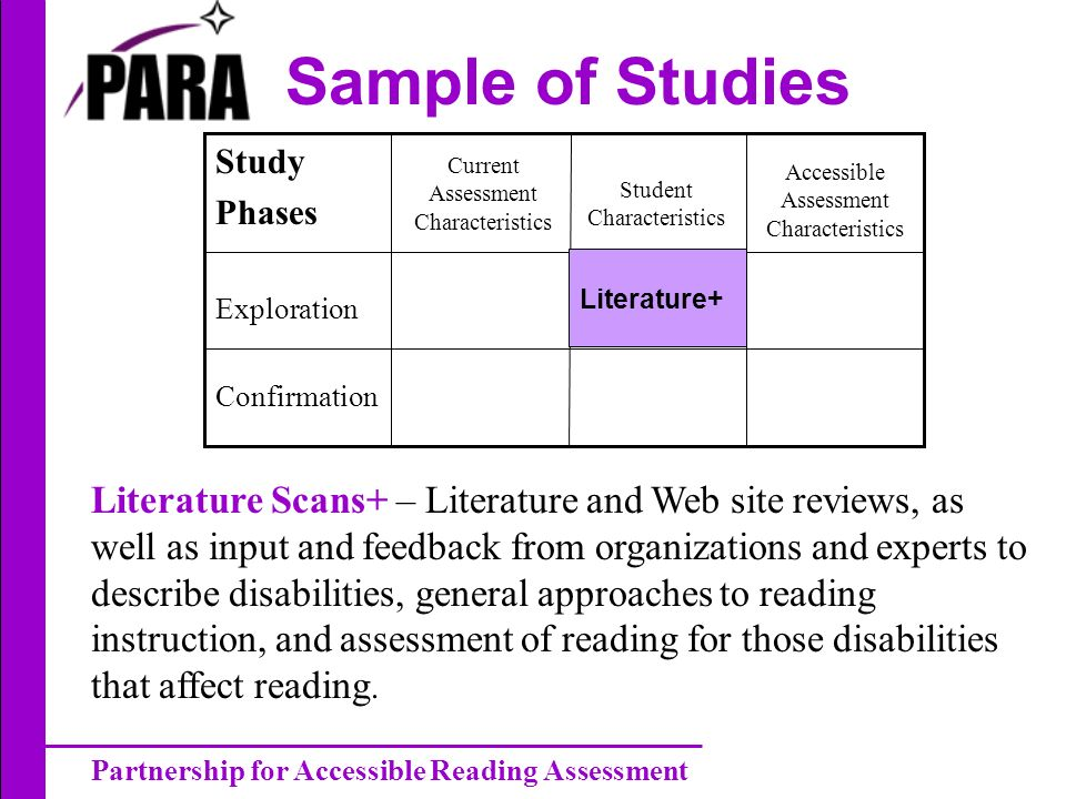 Partnership for Accessible Reading Assessment Sample of Studies Exploration Accessible Assessment Characteristics Student Characteristics Current Assessment Characteristics Study Phases Confirmation Literature Scans+ – Literature and Web site reviews, as well as input and feedback from organizations and experts to describe disabilities, general approaches to reading instruction, and assessment of reading for those disabilities that affect reading.
