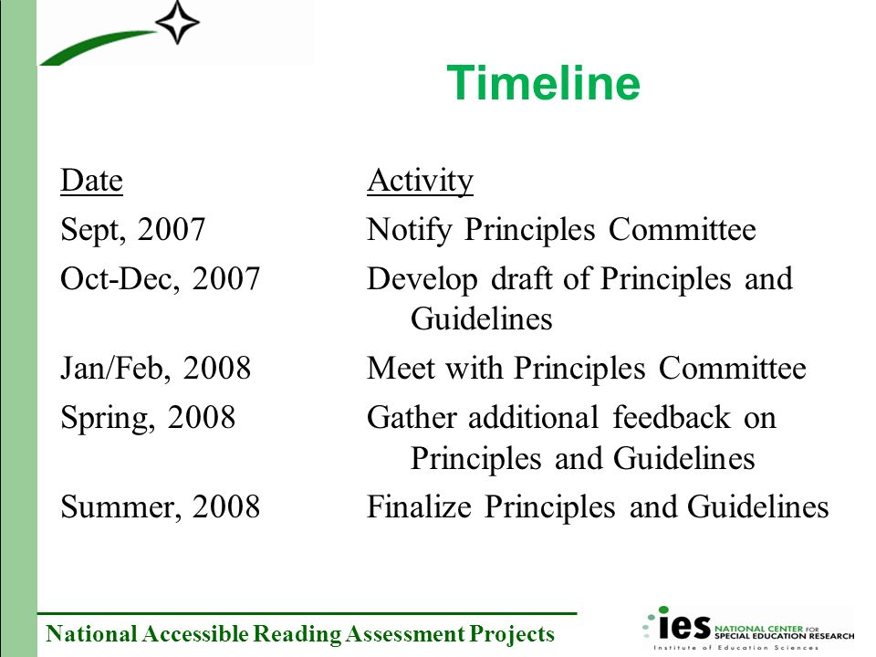 National Accessible Reading Assessment Projects Timeline DateActivity Sept, 2007Notify Principles Committee Oct-Dec, 2007Develop draft of Principles and Guidelines Jan/Feb, 2008Meet with Principles Committee Spring, 2008Gather additional feedback on Principles and Guidelines Summer, 2008Finalize Principles and Guidelines