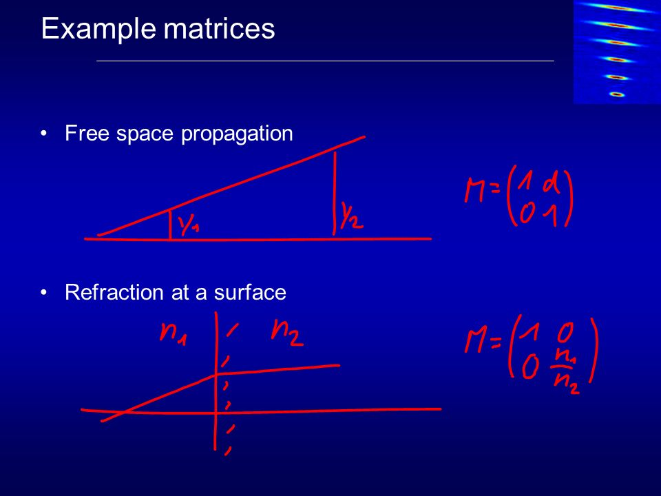 Example matrices Free space propagation Refraction at a surface
