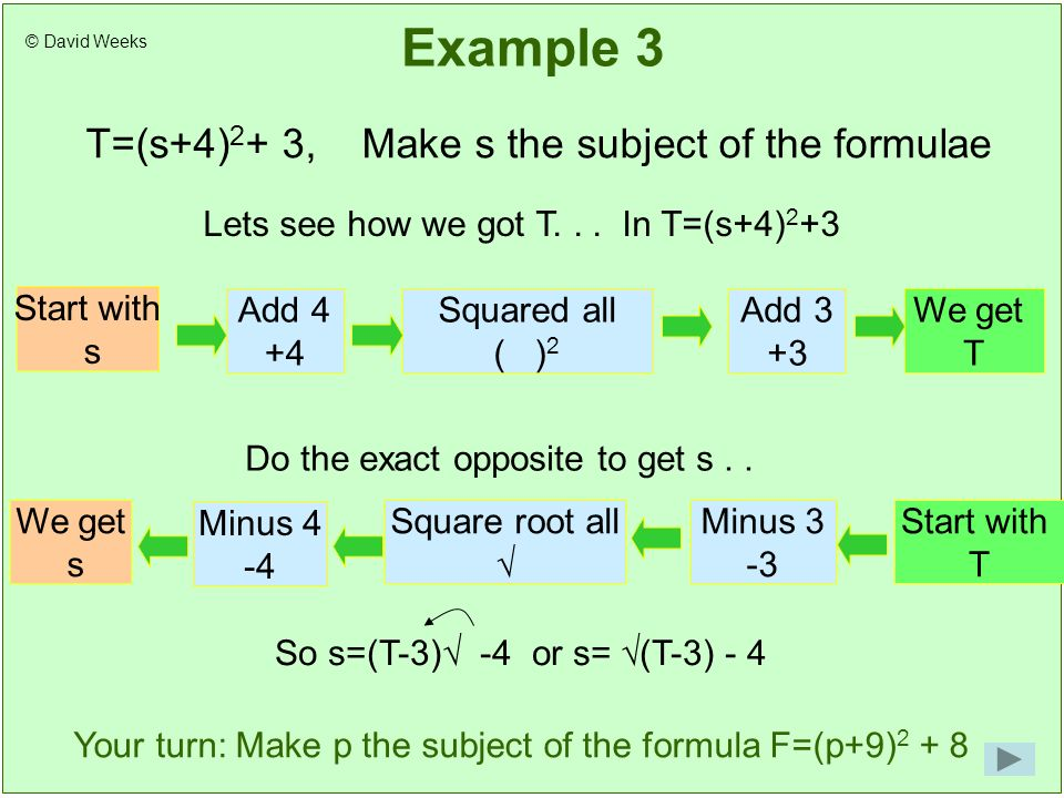 Example 3 T=(s+4) 2 + 3, Make s the subject of the formulae Lets see how we got T...