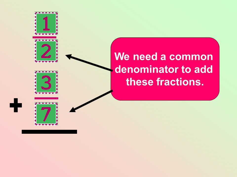 We need a common denominator to add these fractions.