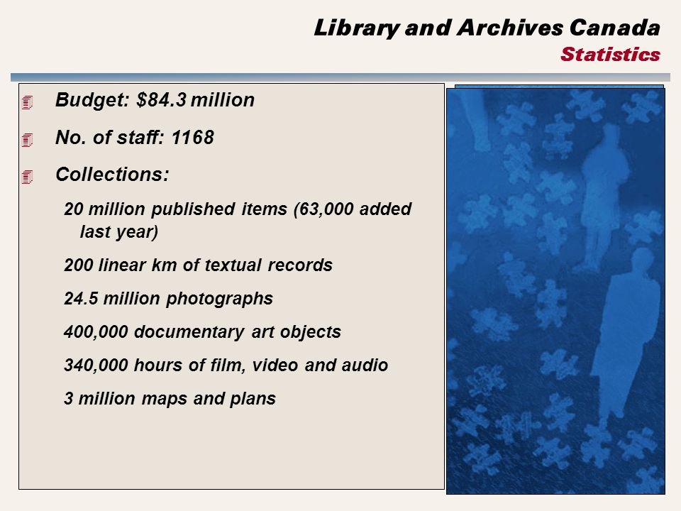 Library and Archives Canada Statistics 4 Budget: $84.3 million 4 No.